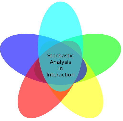 Stochastic Analysis in Interaction